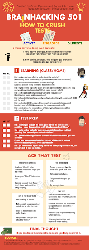 Crush Tests Checklist - FREE