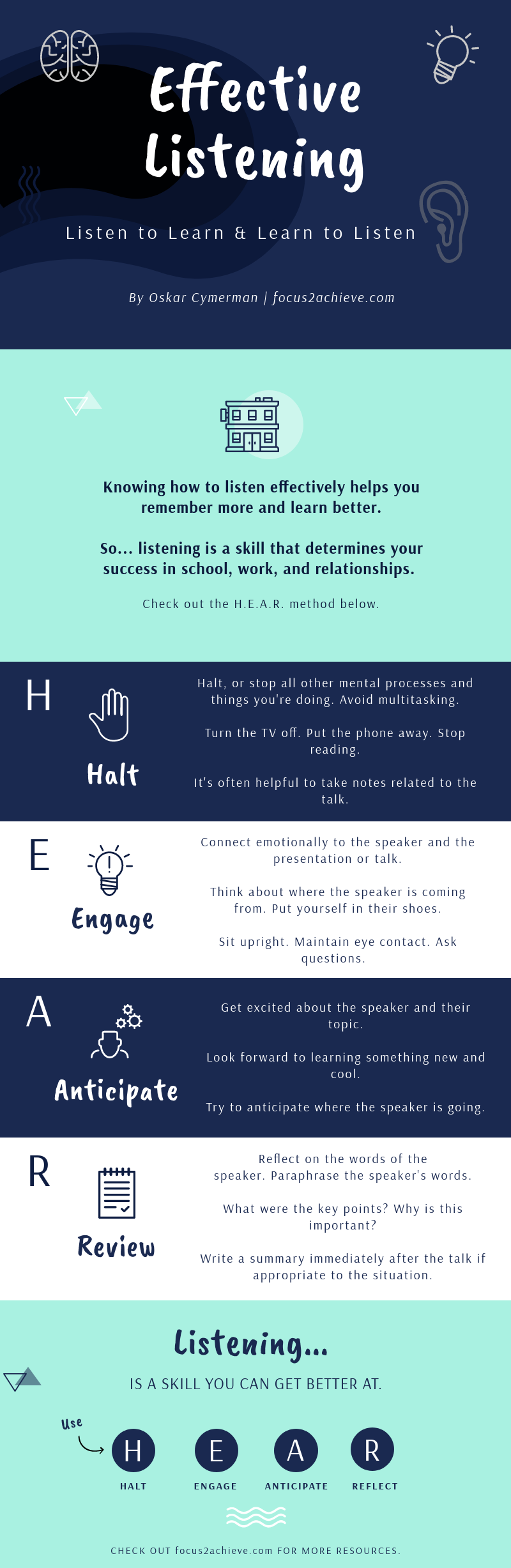 How To Listen To Learn And Learn To Listen Infographic
