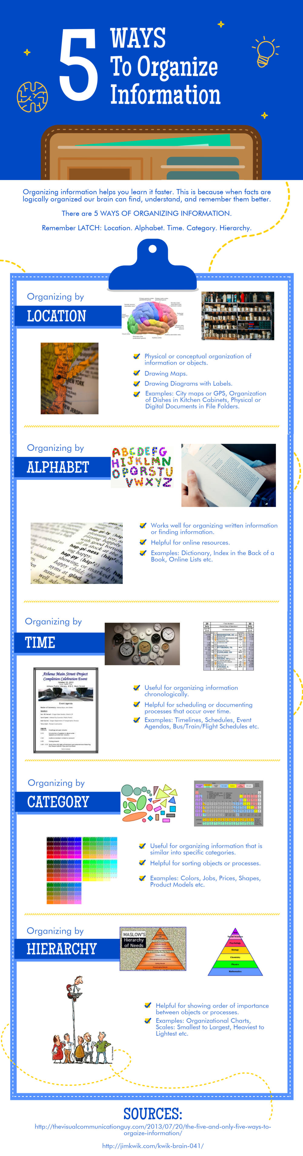 Focus 2 Achieve - How To Organize Information - Infographic