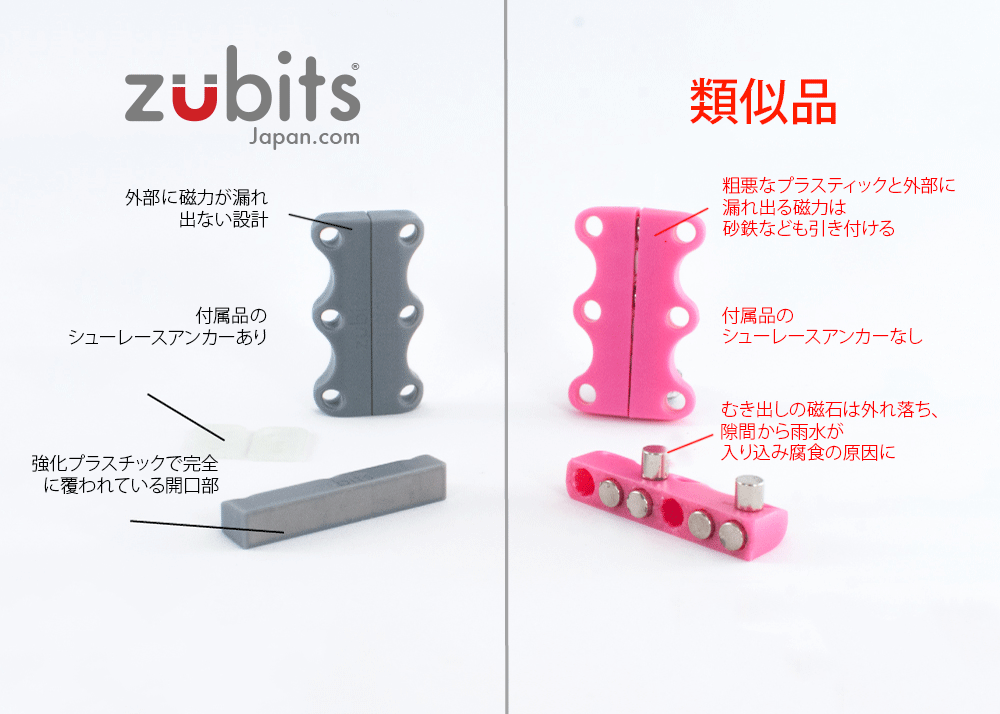 zubits-copy-jpn-explain