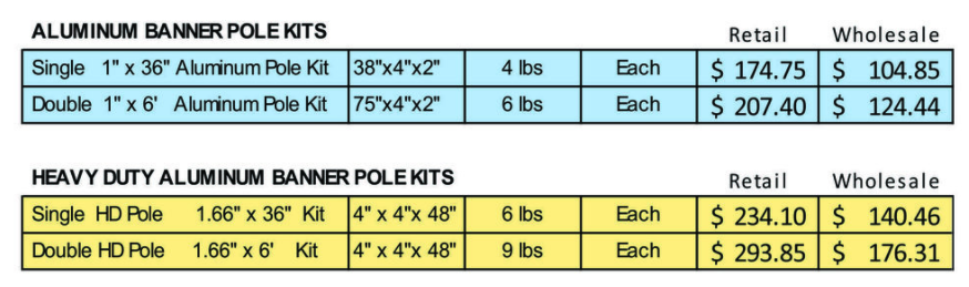 Pole Banner Kit Prices