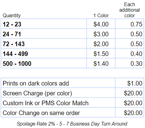 TShirt Pricing.PNG