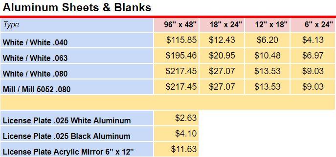 Aluminum Retail.JPG