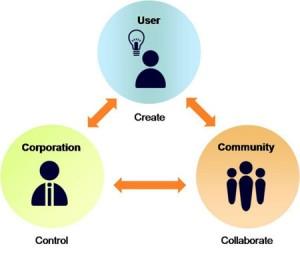 socialnetwork2