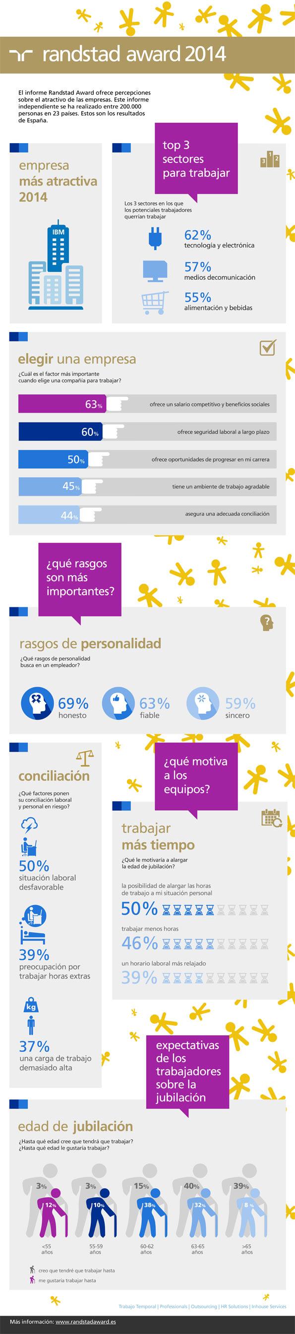 infografia-award-2014