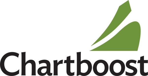 Resultado de imagen de chartboost