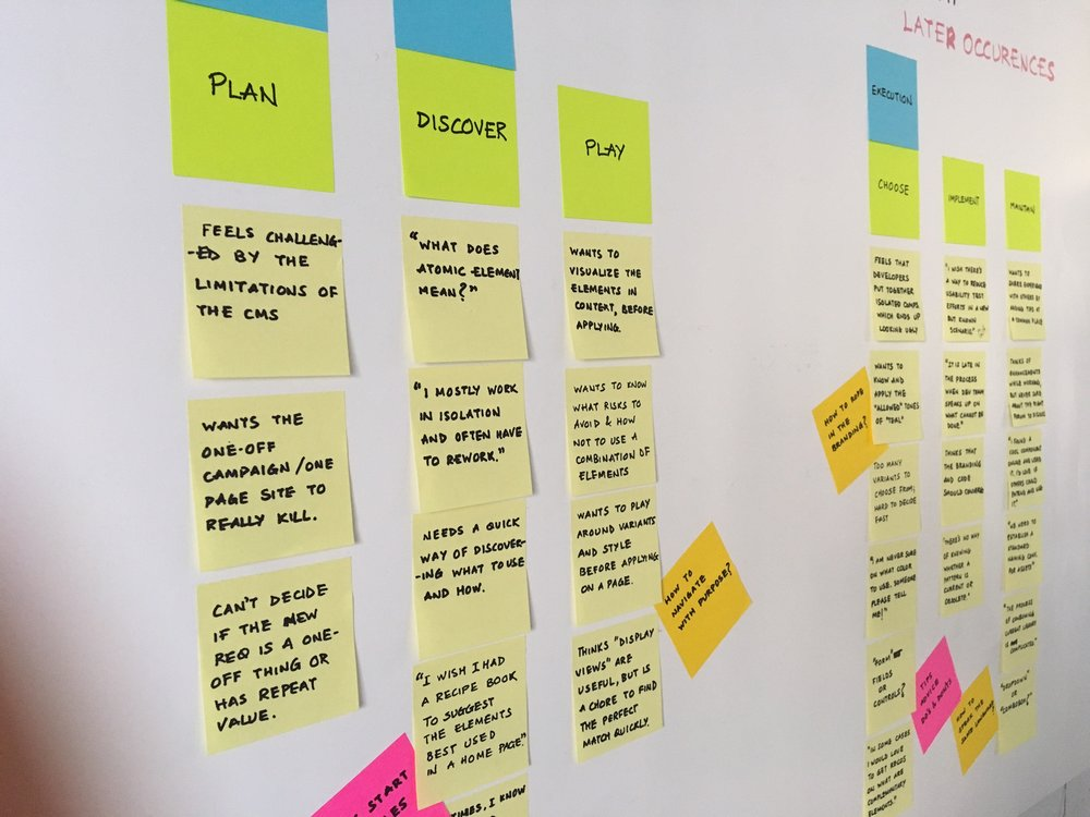 Experience Map.Documenting interview points as user experience map helped illustrate the mental flow of their needs, wants, expectations and overall experience for their particular goals.