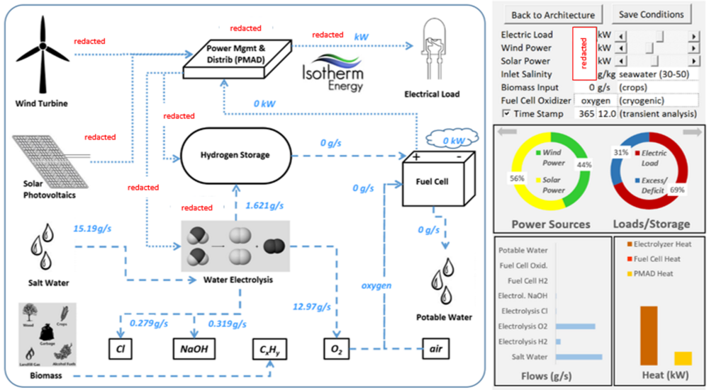 Daylight Scenario of Isotherm Energy's System Level 1 Software