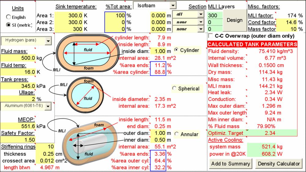 CSDT Model.png