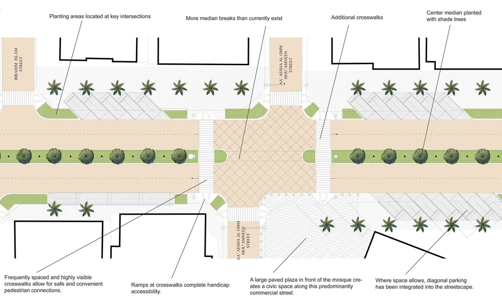 Example of a streetscape plan