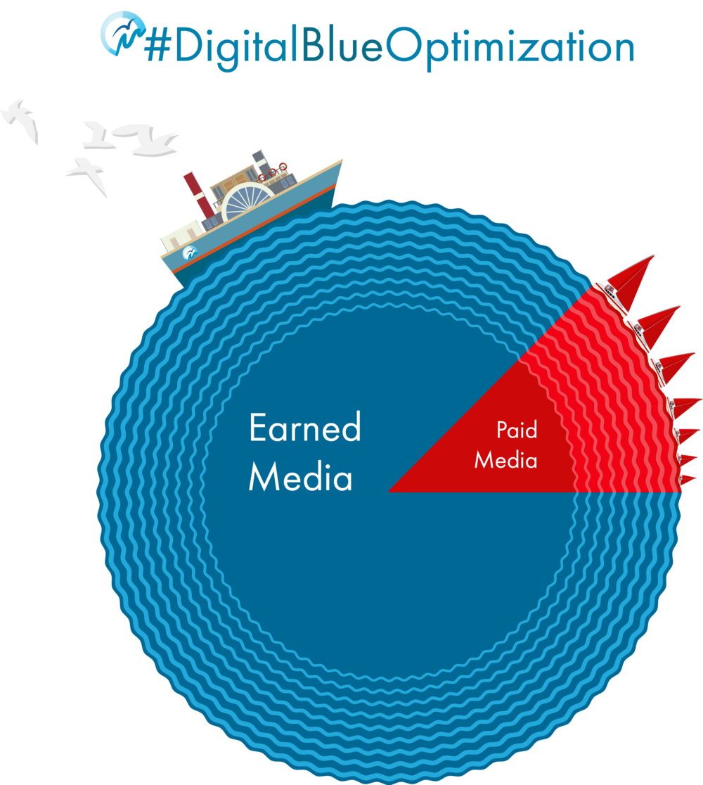 digital-blue-optimization