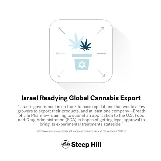 """It's all part of a mission to capture a piece of a market expected to exceed $30 billion over the next seven years—and help patients worldwide get some much-needed relief from their chronic conditions."" @newsweek  #mmj #israel #cannabis #cannabiz #export #globalization #healthcare #science #marijuana #THC #CBD #cannabiscommunity #medicalmarijuana #telaviv #patients #medicine #business #newsweek #mjbizcon"