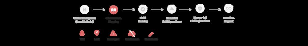 Process_2.png