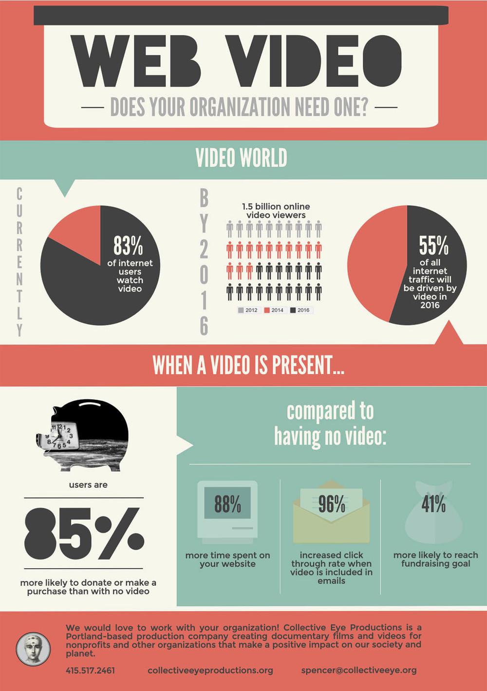 VideoInfographic.jpg