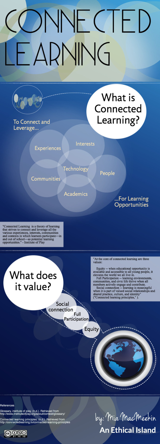 Connectedlearning-620x1720