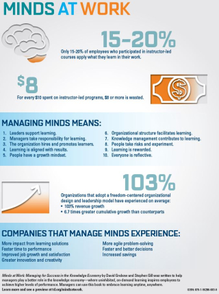 Minds at work infographic-jpg (002)