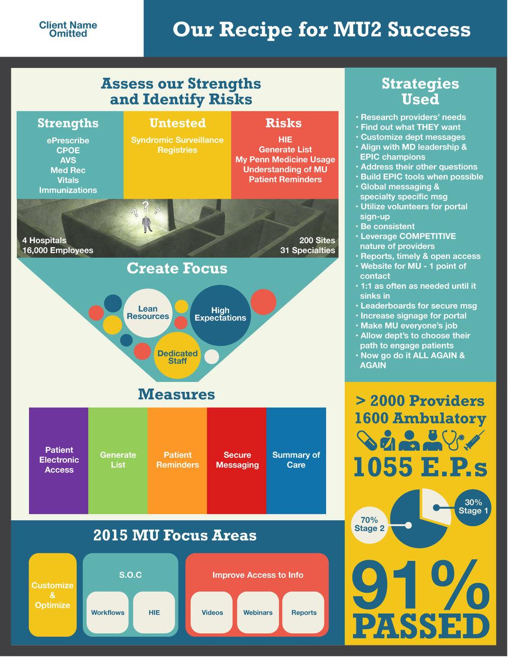 MU-Infographic.jpg
