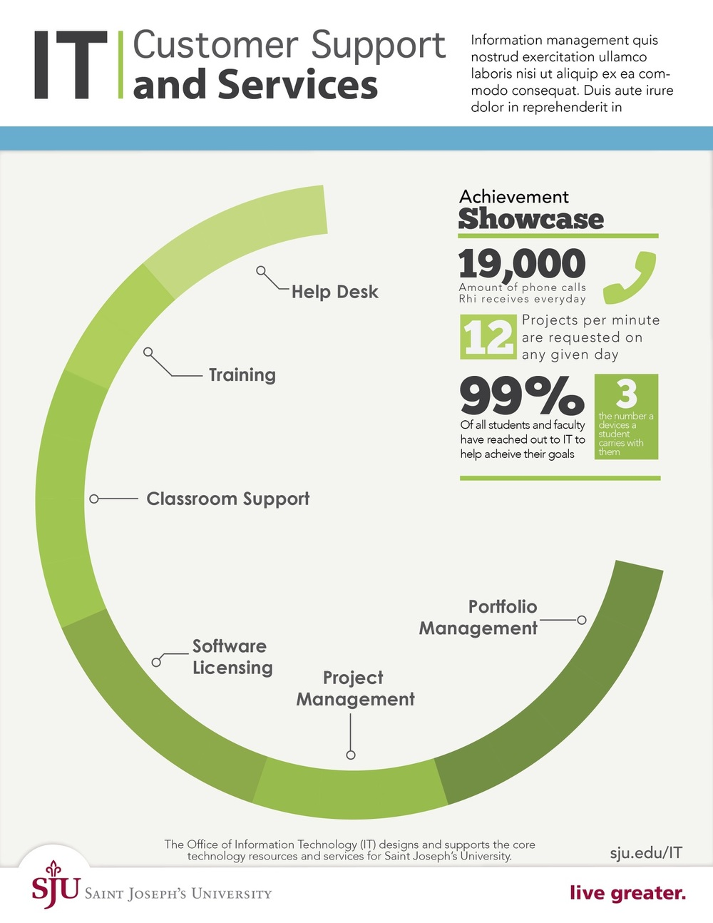 IT Infographics2.jpg