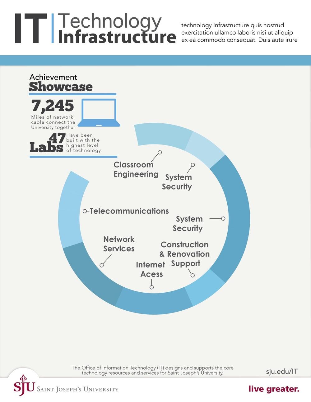 IT Infographics4.jpg