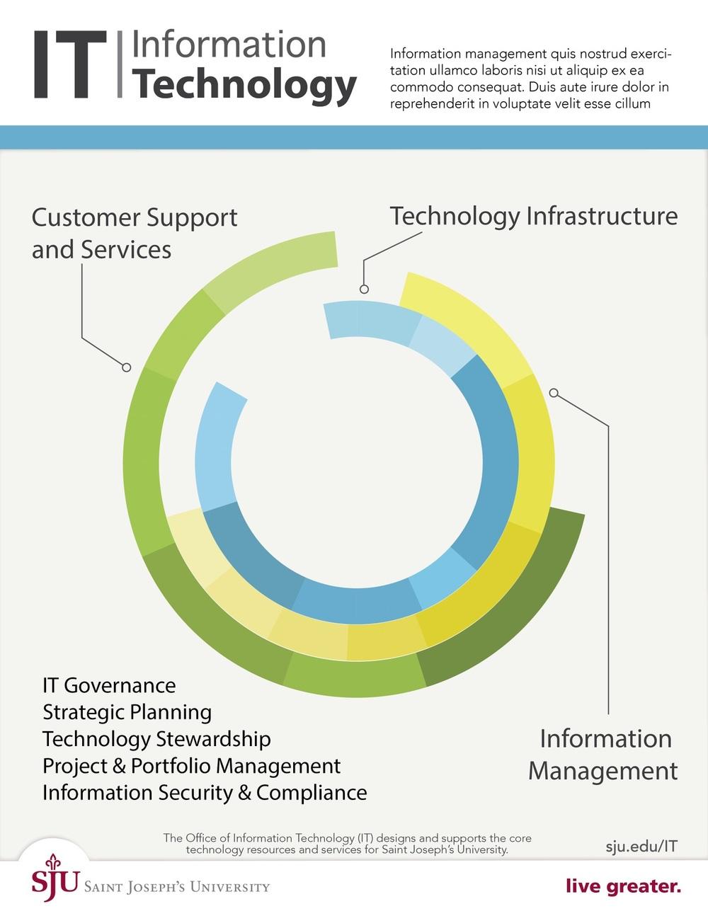 IT Infographics1.jpg
