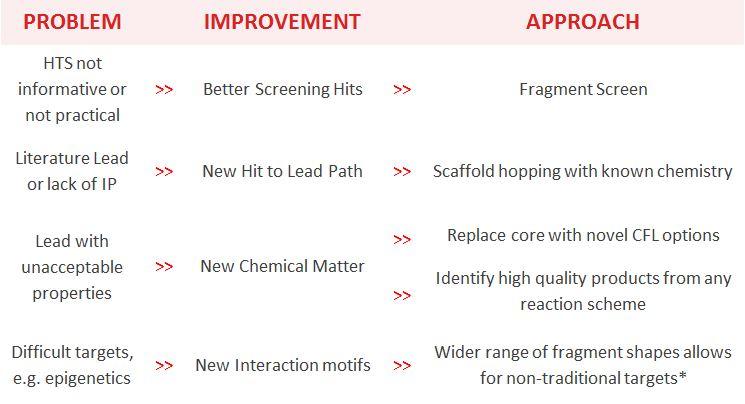 Enhancing drug discovery.JPG