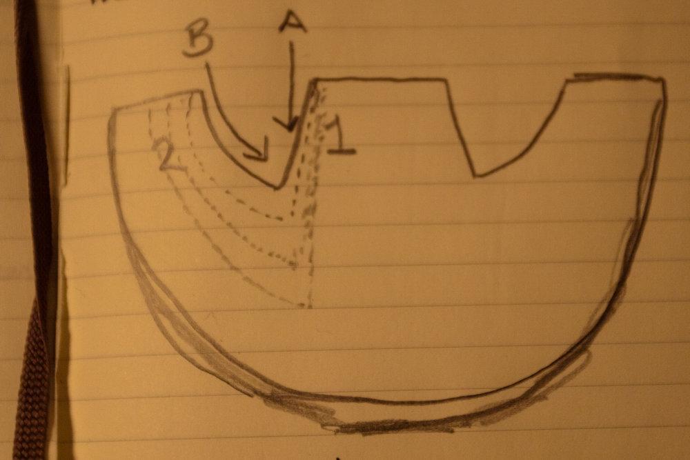 Bowl hollowing diagram sketch