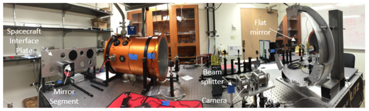 AAReST telescope testbed used by Ae105 students for testing end-to-end telescope performance.