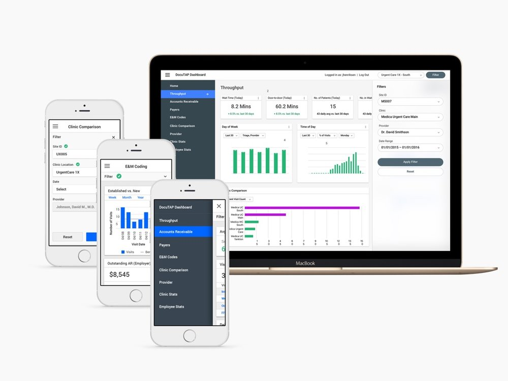 Data Dashboard - BI Reporting