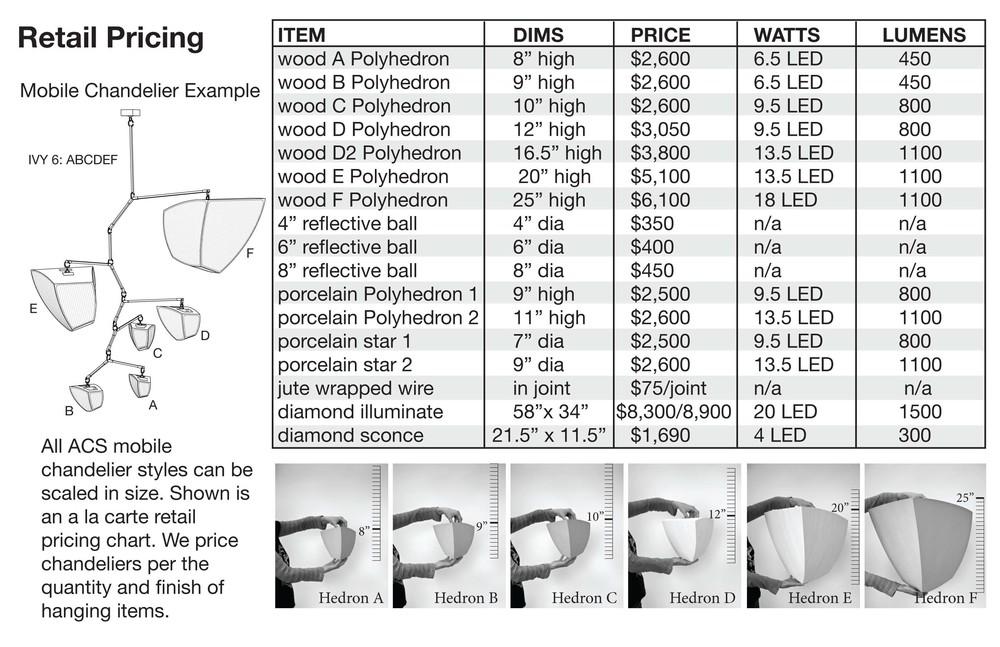 001 Retail Pricing 160707-ACS-brochure.jpg