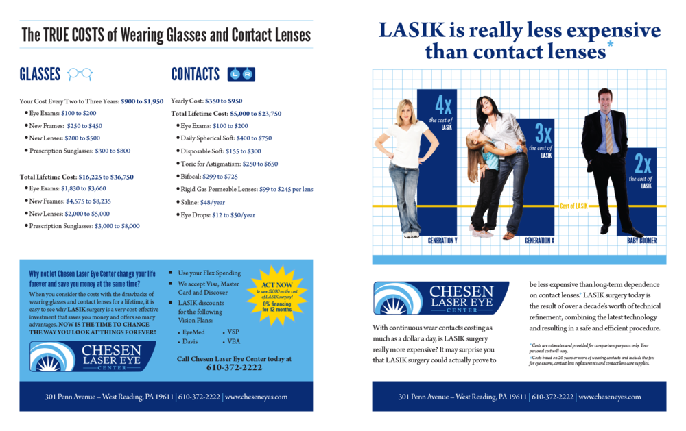 Chesen Laser Eye Center