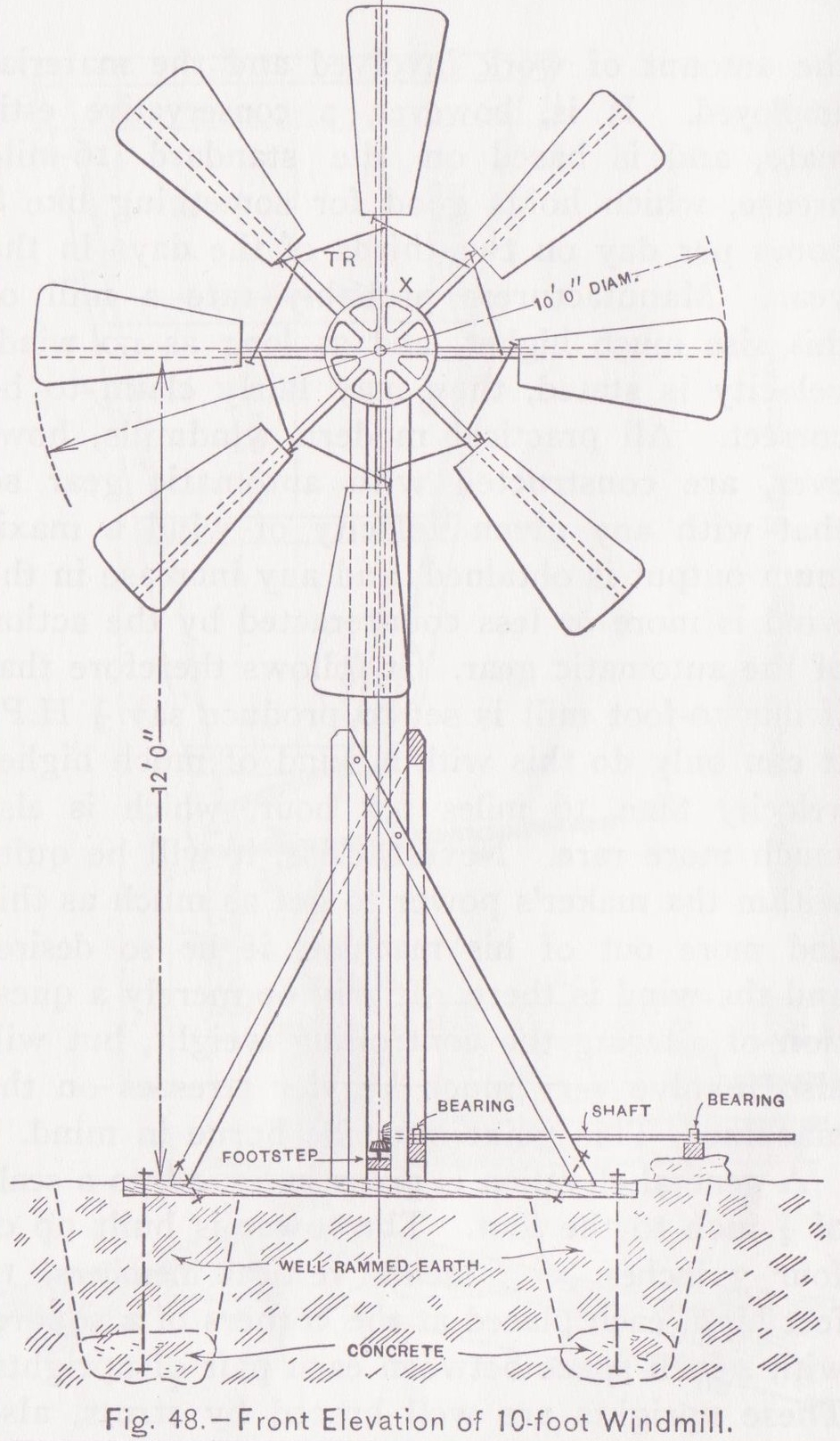1910 self regulating windmill