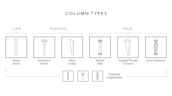Group-Research-Column-Types.png