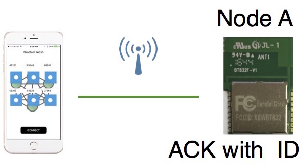 Measuring BC832 Bluetooth range with a smartphone