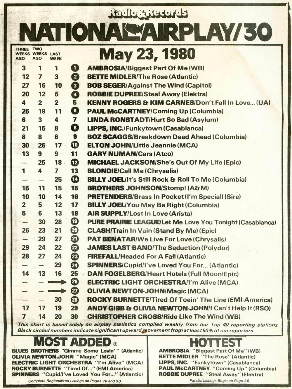 R&R-Ambrosia-#1-Chart.jpg