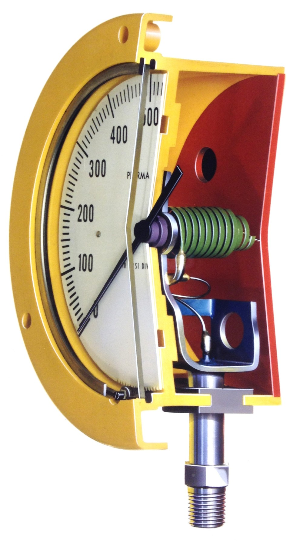 INDUSTRIAL GAUGE CUTOUT