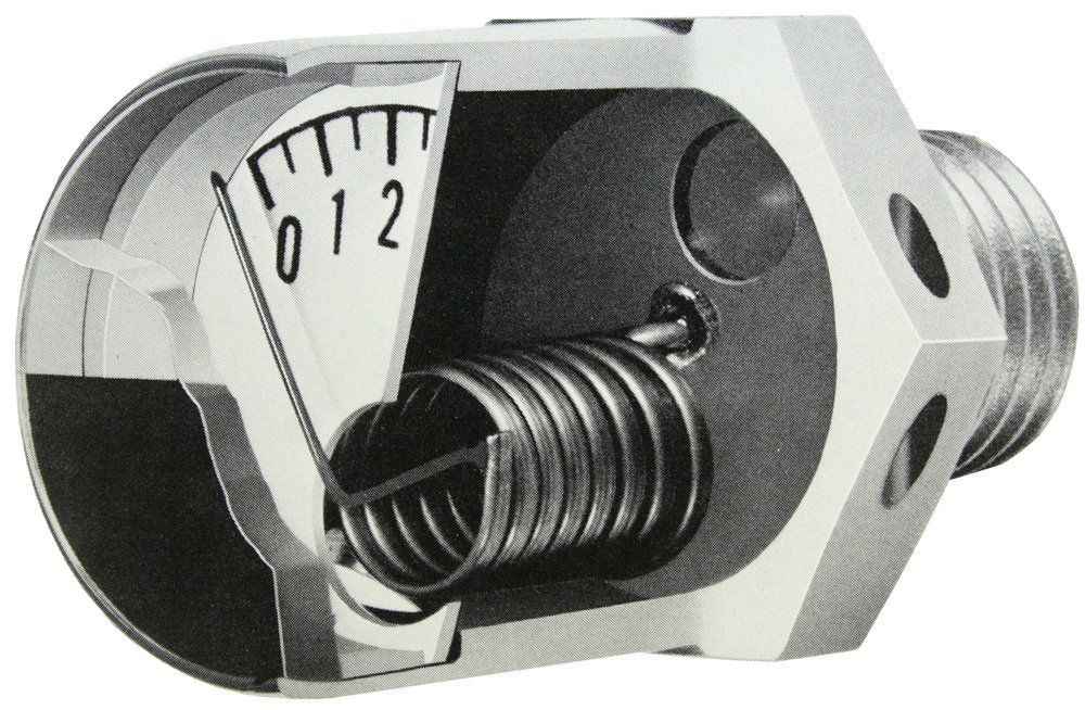 MINIATURE GAUGE CUTOUT