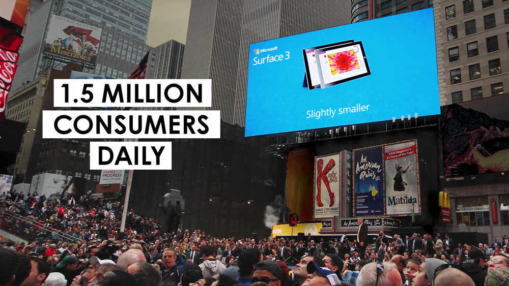 DUFFY SQUARE EVENT SCREEN (TOP RIGHT)