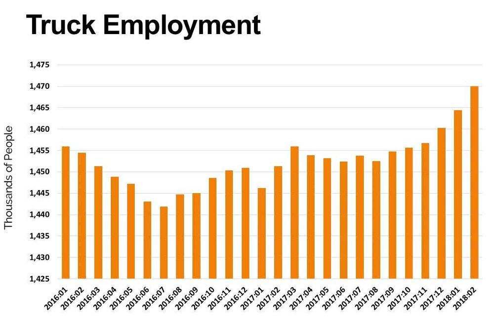 Truck-Employment.jpg