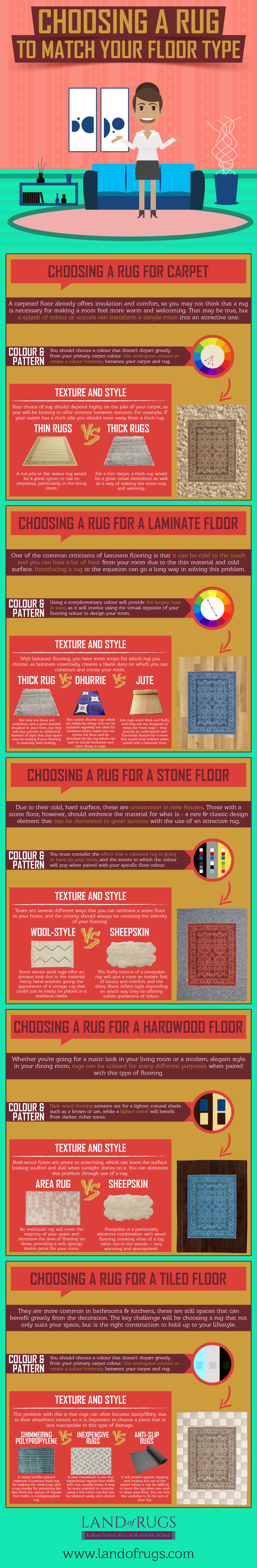 CHOOSING A RUG TO MATCH YOUR FLOOR TYPE.jpg