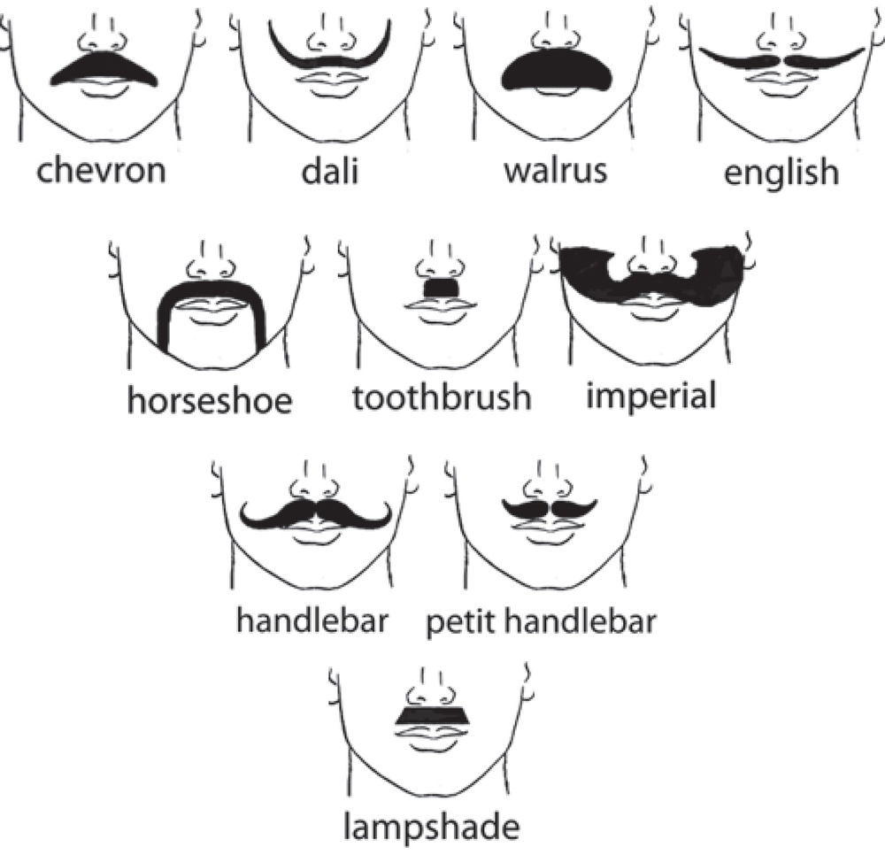 10 delicious style for your Movember moustache!