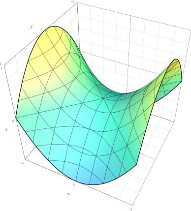 Hyperbolic_Paraboloid_Quadric[1].png