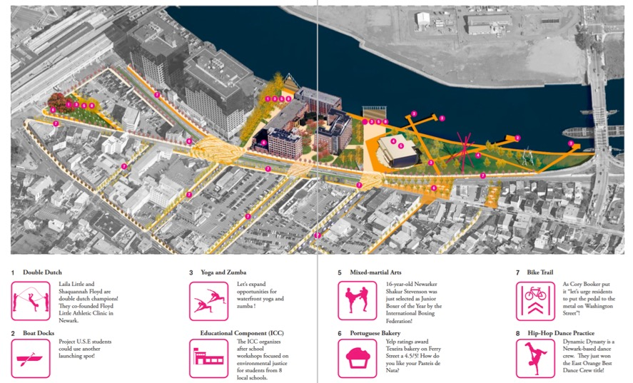 Newark River Access Guide - Central Ward Riverfront activities.jpg