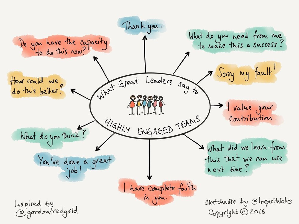 Source: SketchNote by Impact Wales.