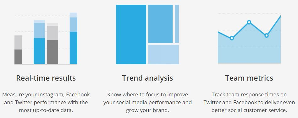 Hootsuite Analytics.JPG