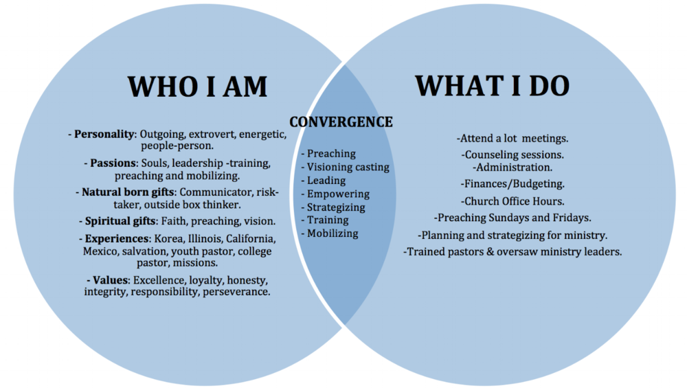 Convergence .docx 2018-03-17 18-22-36.png