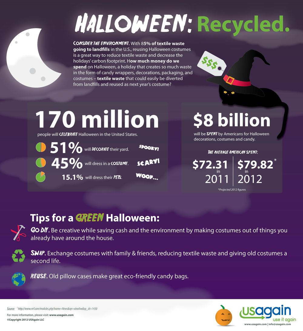 halloween-recycled-infographic