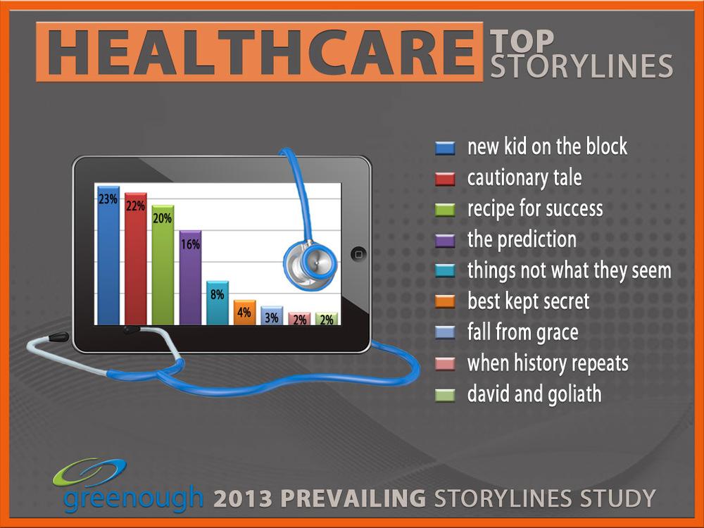 Storylines-Healthcare.jpg