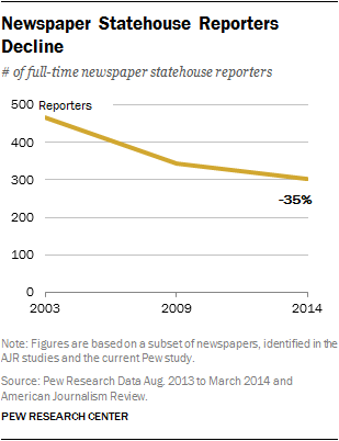 press_statehouse_chart.png