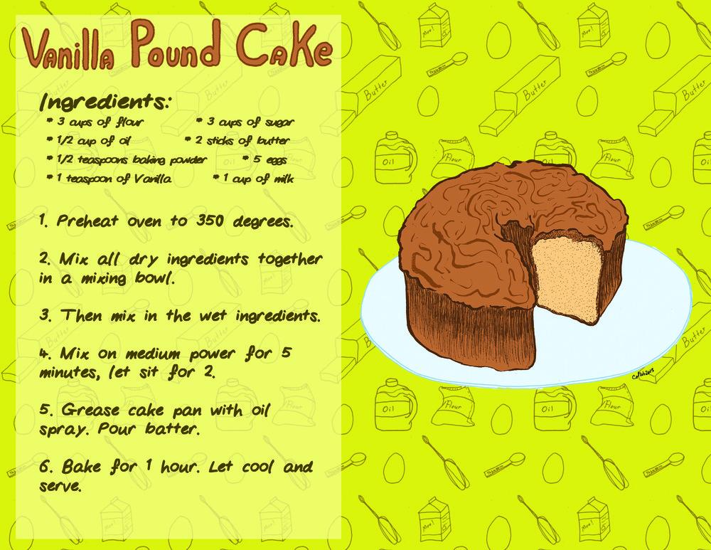 Vanilla Pound Cake.jpg