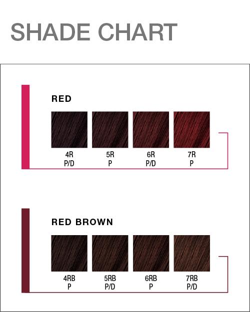 shade_chart.jpg